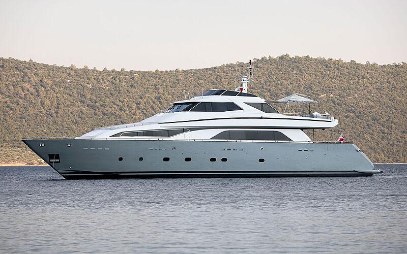 Pozitron yacht profile