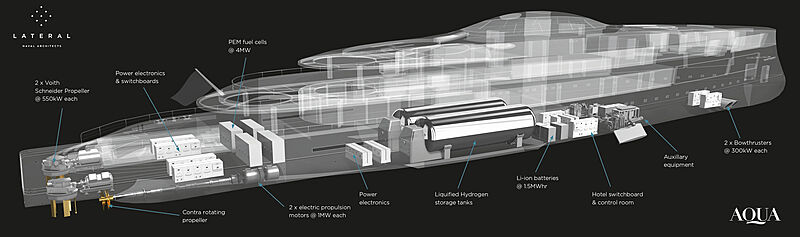 Lateral Naval Architects sponsored content – Aqua rendering