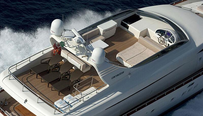 Habano yacht flybridge