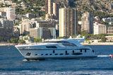 Fast & Furious Yacht AB Yachts