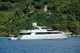 Mamamia Yacht Westport