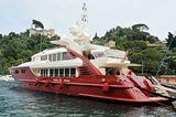 Ledra Yacht Motor yacht