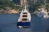 Limitless in Capri