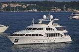 Aura Yacht Motor yacht
