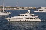 Aura Yacht Italy