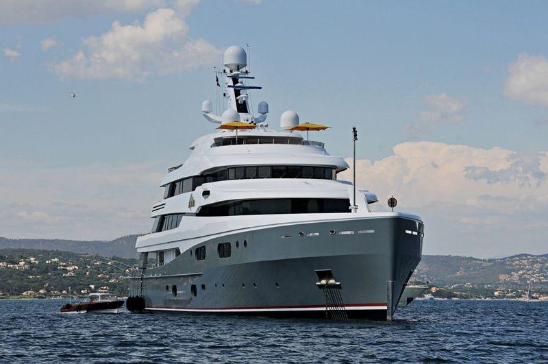 Aviva anchored