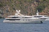 Maria Yacht 2007