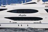 Anjilis name plate