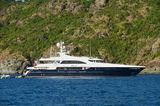 Never Enough Yacht Motor yacht