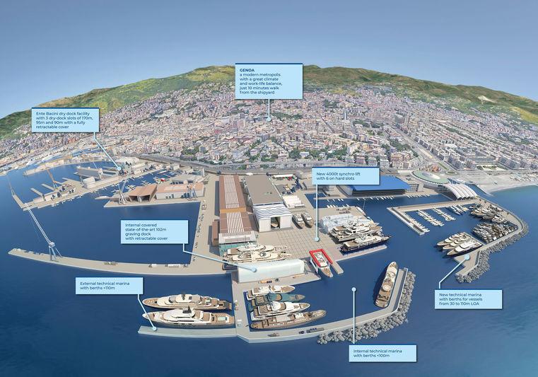 Amico & Co technical marina and yard