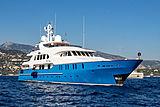 Aqua Mare Yacht Studio Scanu srl
