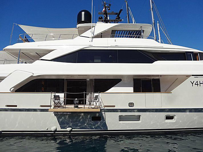 Y4H in Monaco
