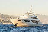Rola anchored in Monaco