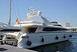 Bertona Tres Yacht Canados