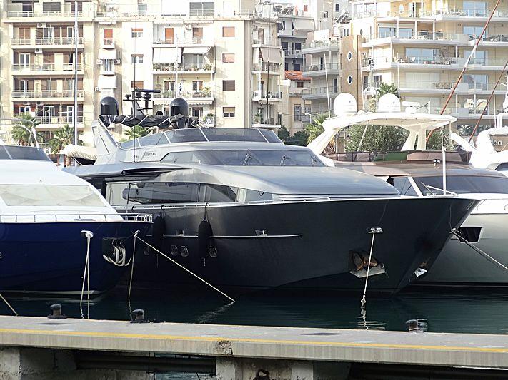 Summer Fun in Piraeus