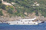 Mablu  Yacht Cantieri di Pisa