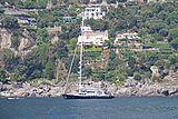 Milo Yacht Angus Robertson