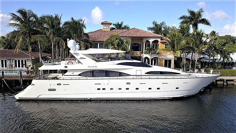 CAROBELLE yacht Azimut