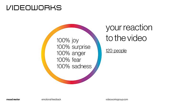 Videoworks mood meter