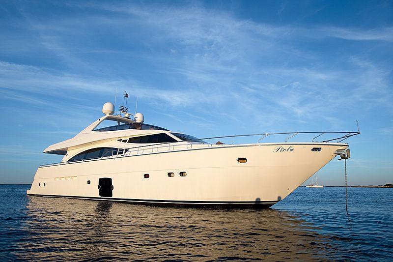PIOLA yacht Ferretti Yachts
