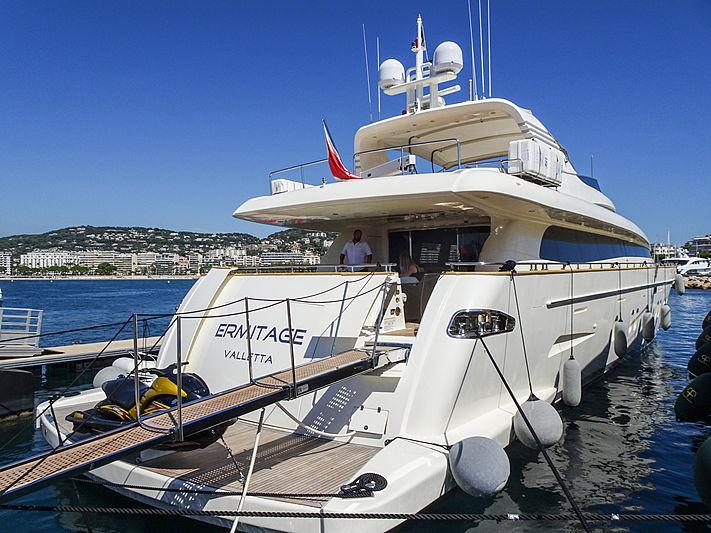MAMMA MIA yacht Canados