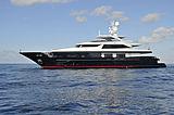Forwin Yacht Sanlorenzo