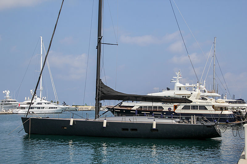 AORI yacht Wally