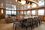 Meteor Yacht Turkey