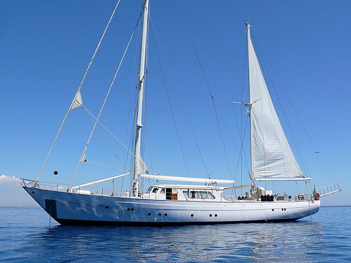 AIRIN yacht Sangermani