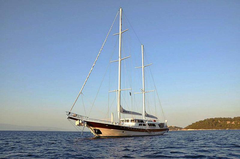 Minalli yacht