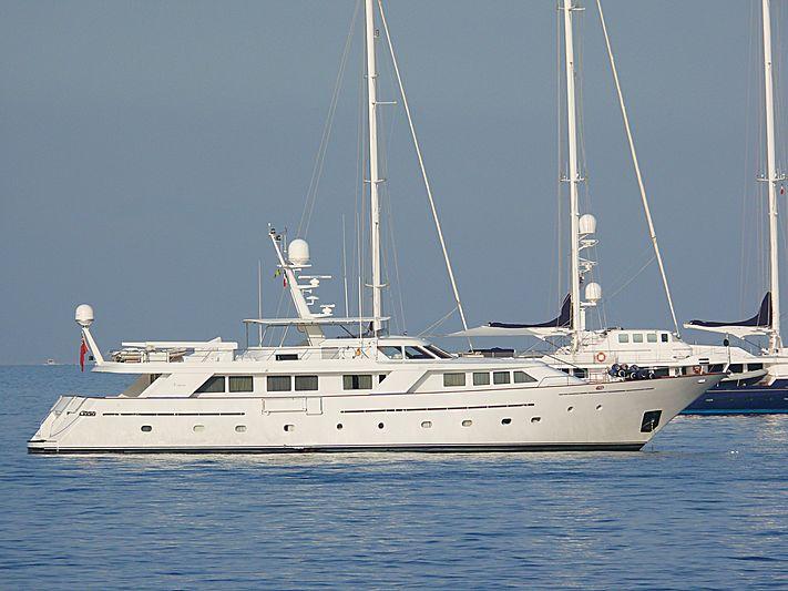 NIGHTFLOWER yacht Codecasa