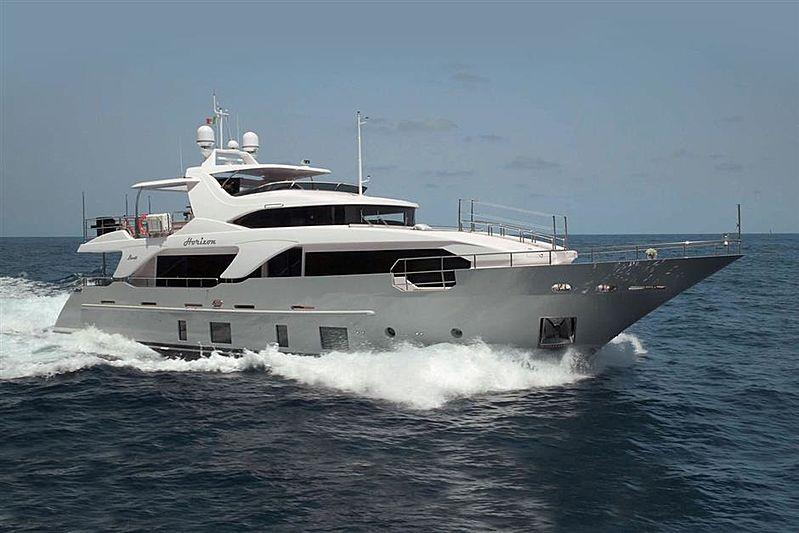 HORIZON yacht Benetti