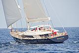 Bayesian yacht sailing in Porto Cervo