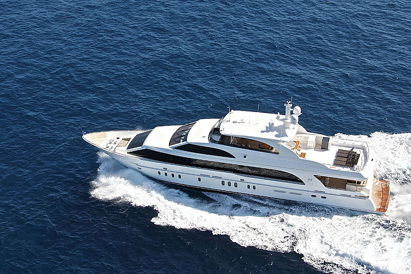 TEAM GALATI  yacht Hargrave