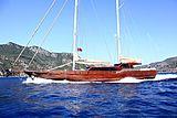 Mezcal 2 Yacht Yaz Gunesi