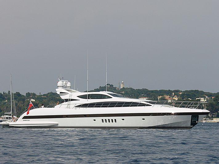 SAMIRA yacht Overmarine