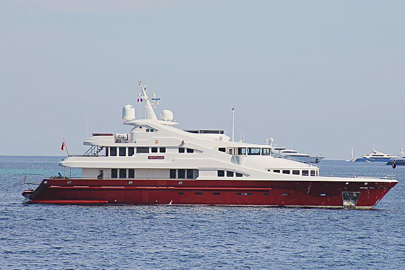 OKTAMAR yacht Liman JSC Shipbuilding Yard