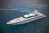 Rush Yacht Stefano Righini Design