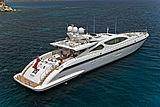 Rush yacht anchord