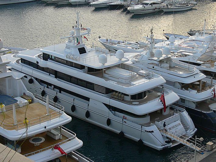 Moneikos yacht in Port Hercule