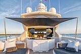 Four Friends Yacht 181 GT