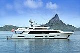 Hat Trick Yacht 207 GT