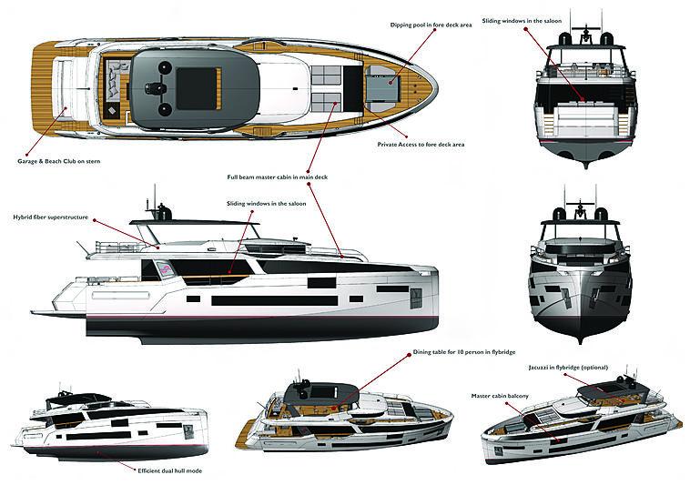 Sirena 88RPH yacht exterior design