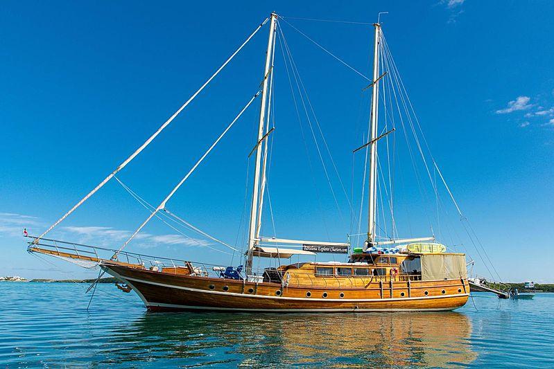 BARCELONA EXPLORER yacht Unknown
