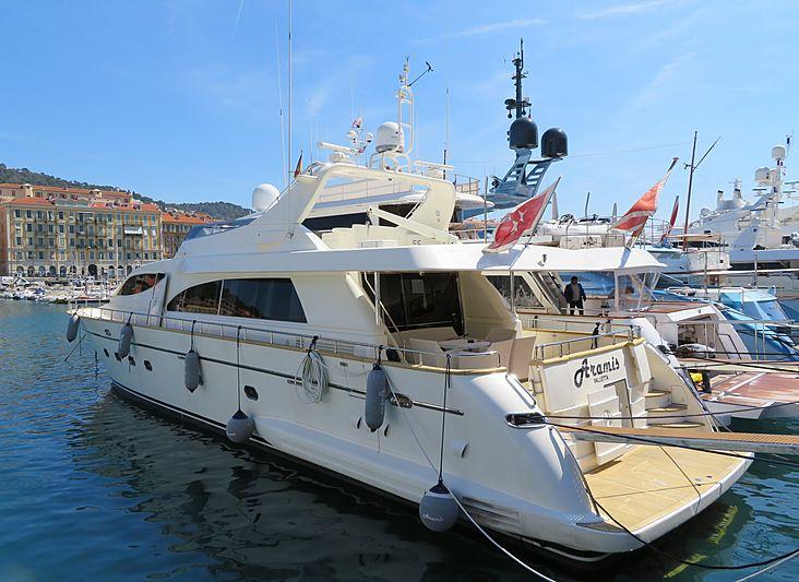 ARAMIS  yacht Falcon