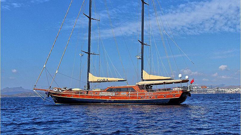 GORA yacht Cavusoglu Yat Imalathanesi