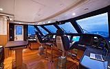 Rola yacht wheelhouse