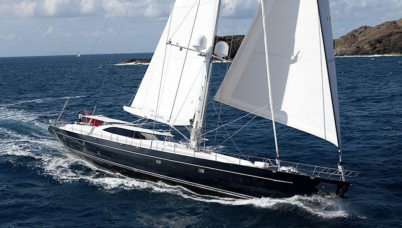 GUILLEMOT yacht Vitters