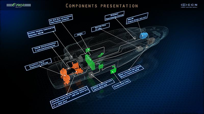 Vanadis yacht hybrid propulsion system
