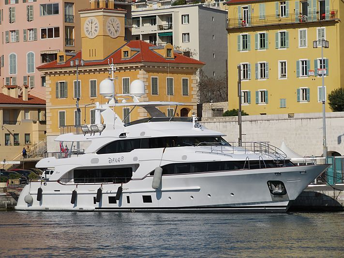 DYNA R yacht Benetti